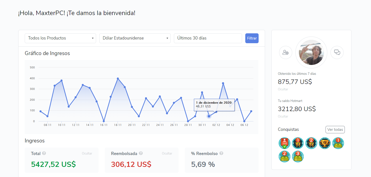 Resultados de Marketing de Afiliados con Hotmart